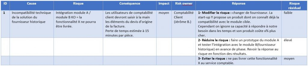 exemple de registre des risques