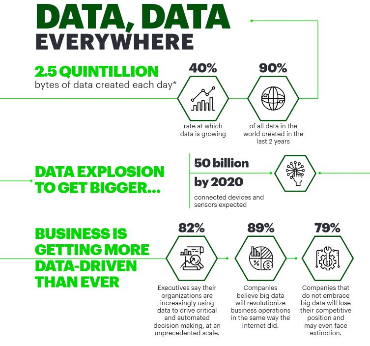 Data_chiffres