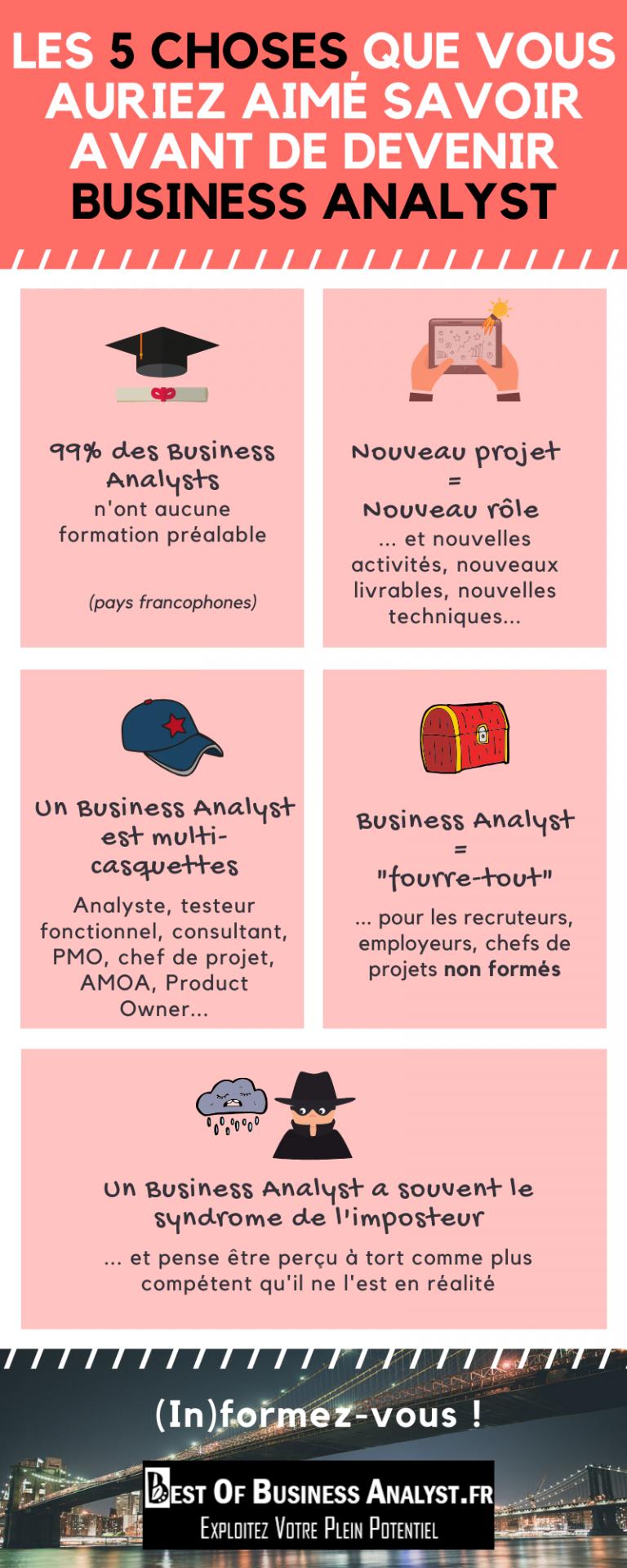 Les 5 choses que vous auriez aimé savoir avant d'être Business Analyst