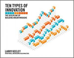 10 types of innovation - Doblin