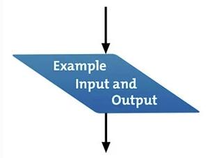 flowchart-parallèlogramme