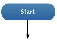 flowchart-rectangle arrondi
